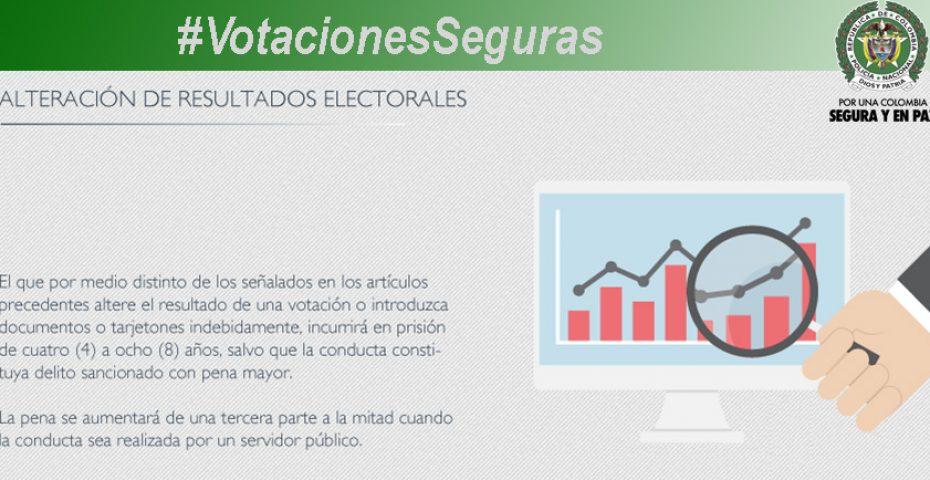 alteracion-de-resultados-electorales-2